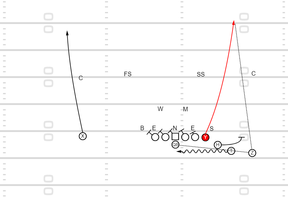 Quick Hits – BYU Double Pass